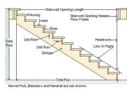2d sketch of staircase